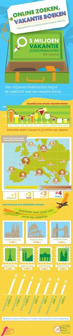 Online zoeken en vakantie boeken  Nederlandse online zoektocht naar Europese vakanties