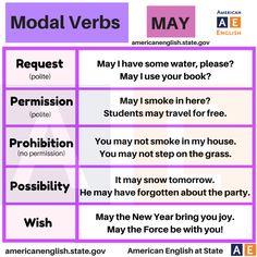Modal Verbs: May