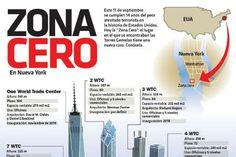 """#Infografia #ZonaCero en #NuevaYork vía @candidman  El pasado #11DeSeptiembre se cumplieron 14 años del peor #AtentadoTerrorista en la historia de #EstadosUnidos.  Hoy la """"Zona Cero"""", el lugar en el que se encontraban las #TorresGemelas tiene una nueva cara."""