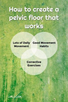 Three things you must address to heal pelvic floor dysfunction: pelvic floor exercises, daily movement, movement habits. Prolapse Exercises, Post Natal Pilates, Urinary Incontinence, Bladder Prolapse, Pregnancy Workout, Health And Beauty Tips, Health Tips, Physical Therapy, Excercise