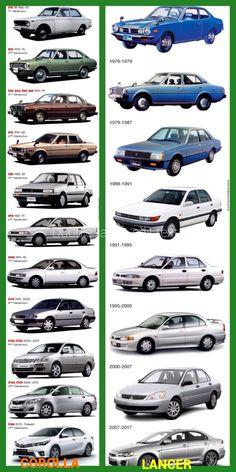 Corolla and Lancer - spot the family lineage Toyota Car Models, Toyota Cars, Japanese Domestic Market, Bike Bmw, Honda Civic Sedan, Old Pickup Trucks, Suv Cars, Car Illustration, Mercedes Benz Cars