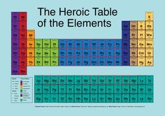 About heavy metals and minerals integrative nutrition certified heroic elements updated by mattcantdraw periodictable urtaz Image collections