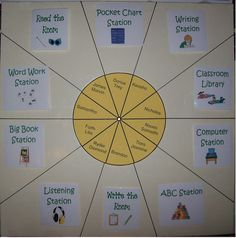 Ha! I can barely handle my centers board now, let alone a WHEEL. But interesting idea!