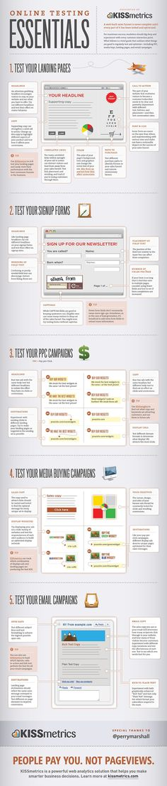 What Should You Be Testing Before Launching Your Website, Blog, Or Online Campaign? #infographic