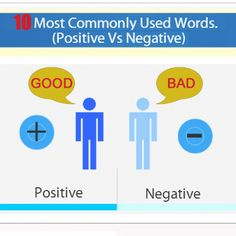 10 Most commonly Used Words in English. (Positive Vs Negative words). | Project Reality - Mind Plus
