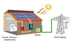 Hướng dẫn chọn mua hệ thống điện năng lượng mặt trời trong hộ gia đình