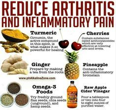 Arthritis Remedies Hands Natural Cures - Natural Remedies To Reduce Arthritis And Inflammatory Pain pain heal healthy living remedies remedy arthritis nutrition healing - Arthritis Remedies Hands Natural Cures Herbs For Arthritis, Natural Cure For Arthritis, Arthritis Hands, Arthritis Relief, Rheumatoid Arthritis Diet, Endometriosis, Types Of Arthritis, Symptoms Of Arthritis, Foods Good For Arthritis