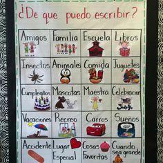 Writing topics in Spanish-make for writing bulletin board