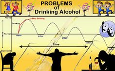 If you know the fulfillment of accomplishing a task without any supervision or help, you would know that learning how to Quit Drinking Alcohol on Your Own is a feat you can proudly tell your family and friends about. Try this site http://solveproblemdrinking.com/ for more information on How to Quit Drinking Alcohol on Your Own.