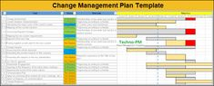 Change Management Templates Learn How to make your change management effectiveLearn How to make your change management effective Excel Formulas, What Is A Project, What Is Change, Change Request, Standard Operating Procedure, Project Management Templates, Lean Six Sigma, Change Management, Business Analyst