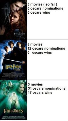 And Lord of the Rings for the win!