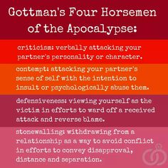 4 Relational Horsemen of the Apocalypse | Repinned by Melissa K. Nicholson, LMSW http://www.mkntherapy.com