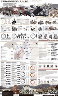 Architecture Blueprints, Architecture Portfolio, Architecture Design, Urban Design Concept, Urban Design Diagram, Presentation Board Design, Architecture Presentation Board, Urban Analysis, Site Analysis