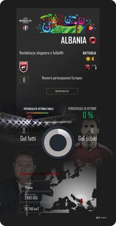 Euro 2016, Francia, France, Albania, gruppo a, group a, scheda presentazione, gianni de biasi, calcio, football