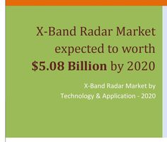 X band radar market Research Report, Market Research, Market Segmentation, Trend Analysis, New Market, Marketing, Band, Sash, Piston Ring