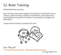 Trauma Healing Goal 12. Brain Training | Heidi Hanson
