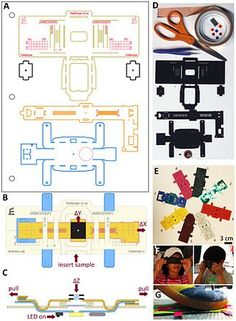 Foldscope - Wikipedia Paper Toys, Paper Crafts, Bio Art, Paper Engineering, 3d Origami, Origami Paper, One Dollar, Teaching Science, Colored Paper