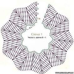 Most up-to-date Photos Crochet poncho chart Tips Poncho Tuch Schal – häkeln – crochet Poncho Crochet, Col Crochet, Crochet Collar, Crochet Diagram, Crochet Blouse, Crochet Chart, Crochet Scarves, Crochet Motif, Crochet For Kids