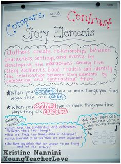 A huge blog post on Comparing and Contrasting Two or More Characters in a Story {Freebies Included!}