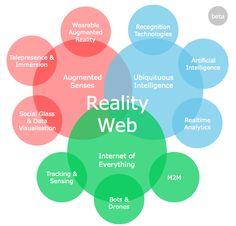 reality-web-3x3-2013a