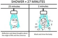 What we all do in the shower. Don't deny it.