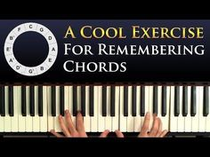 Keyboard Lessons If you have problems remembering how to play simple triad chords (C major, F minor, Bb major, etc) on the piano, then I have a great exercise for you based o. Piano Y Violin, Piano Songs, Piano Sheet Music, Piano Lessons, Music Lessons, Keyboard Lessons, Music Chords, Playing Piano, Piano Teaching