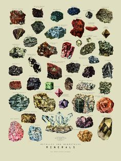 minerals I remember this chart being in one of Uncle Doyle's books. I spent much time staring at it and thinking it quite beautiful when I was a child.   ~me, Connie Lee