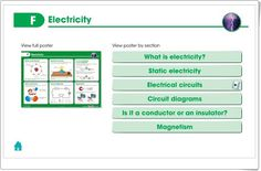 """Unidad 8 de Natural Science de 6º de Primaria: """"Electricity and magnetism"""" What Is Electricity, Static Electricity, Circuit Diagram, Conductors, Science And Nature, Insulation, Natural, Teaching Resources, Unity"""