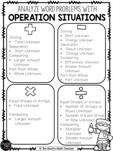 The use of math keywords focuses on looking at the words in isolation and not in the context of the problem. Focusing on the problem as a whole allows students to become better at solving math word problems. In this post, I share more about the operation situations and offer strategies for how to help students visualize a problem. I also offer THIS free printable poster that can be used to replace that math keywords anchor chart.