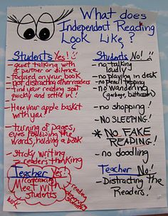 Anchor Chart: What does independent reading look like? Reading Lessons, Reading Resources, Reading Strategies, Reading Skills, Teaching Reading, Reading Comprehension, Teaching Ideas, Guided Reading, Reading Logs