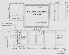 Kitchen Cabinet Sizes Chart | The Standard Height of Many Kitchen Cabinets