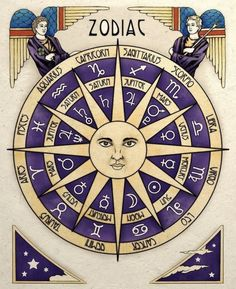 Alarming Details About Aries Horoscope Exposed – Horoscopes & Astrology Zodiac Star Signs Astrology Capricorn, Astrology Chart, Astrology Signs, Astrology Houses, 21 Mars, Numerology Calculation, Numerology Chart, Astrological Symbols, Tarot Card Decks