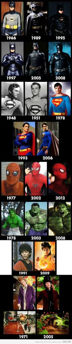 La evolución de Batman, Superman, Spider-man, Hulk ... ¿Dragon Ball Z and Willy Wonka?