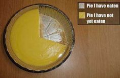 Down with pie charts! The outcast of the chart family, this is probably the only thing a pie chart can accurately, understandably represent...pie