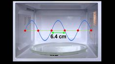 Bill details how a microwave oven heats food. He describes how the microwave vacuum tube, called a magnetron, generates radio frequencies that cause the wate...  https://www.youtube.com/watch?v=kp33ZprO0Ck&app=desktop