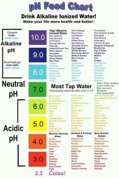 Water zo gewoon uit de kraan #kringloopsluiten #grondstoffen
