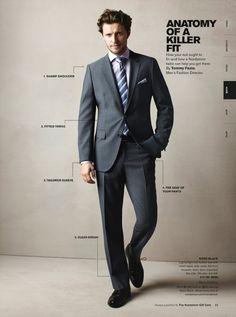 Anatomy of a great suit fit for men #Interview #Career