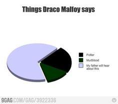 Malfoy!!