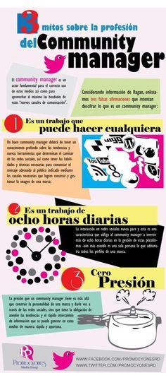 Mitos sobre la profesión del #CommunityManager. #Infografía en español.