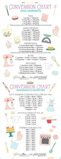 25. Get your metric conversions right.