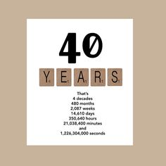 40th Birthday Card Milestone Birthday Card by DaizyBlueDesigns