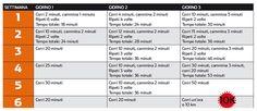 Corri La Tua Prima 10K In 6 Settimane Corsa Running - Runner's World magazine