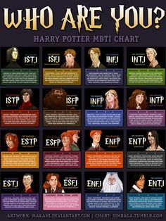MBTI is totally unreliable, and anyway works really with imaginable characters only like the creepy gang of Harry Potter....