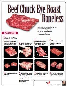 Meat Doneness Chart : The Reluctant Gourmet