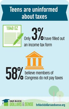 Talk to your teen about taxes and other #money matters to help them develop personal finance skills. Click for more #stats! #education @H&R Block
