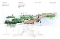 Agua como el sexto barrio - Noticias de Arquitectura - Buscador de Arquitectura