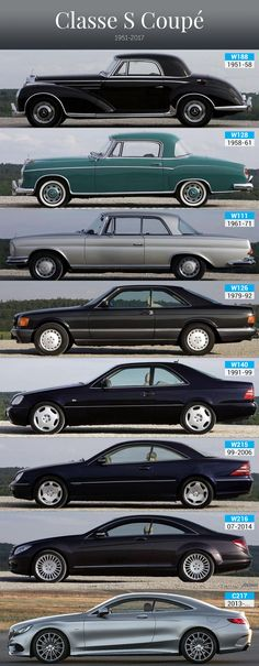 Class S coupe evolution