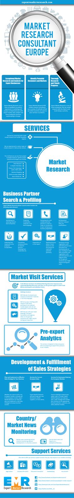 http://www.exportmarketresearch.com/infographics-export-market-research-consultants/ - Export Market Research Ltd - Market Research Consultants, offers a market research services for companies who wish to enter a new market or to improve their access to markets in the CEE region, Scandinavia and China. Visit us at exportmarketresearch.com for more information.