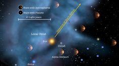 Alpha Centauri System Avatar Wiki FANDOM powered by Wikia