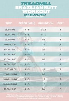 Feel the Burn with #These 23 #Awesome Treadmill #& Elliptical #Workouts ...